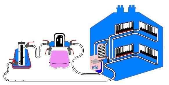 Химическая промывка системы отопления схема