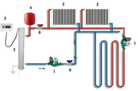 Схема теплого пола от отопления своими руками 221