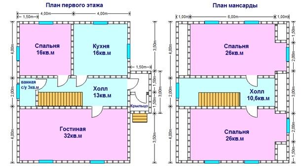 Продажа недвижимости в СанктПетербурге  купить квартиру