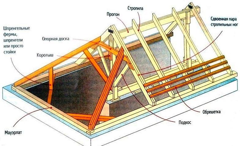 Интерьер деревянного дома внутри стили 57