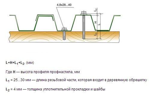 Монтаж профнастила на крышу: особенности покрытия крыши профнастилом